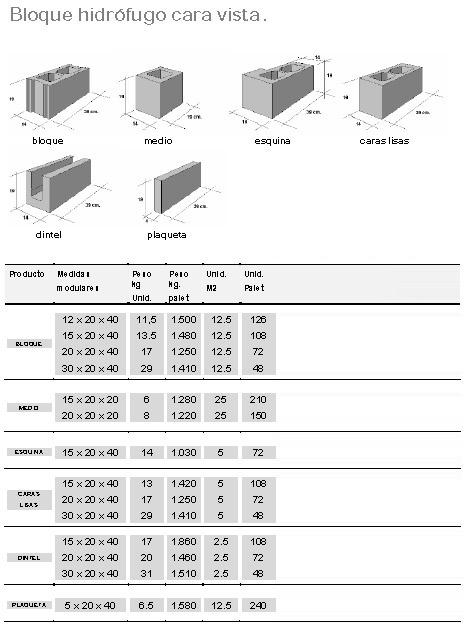 bloques prefabricados de hormigon fbricas de bloques de hormign - Bloques De Hormign